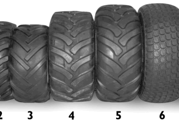 Popular Tyres